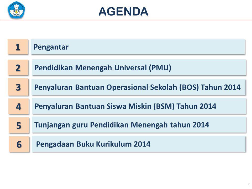 AGENDA 1 2 3 4 5 6 Pengantar Pendidikan Menengah Universal (PMU)