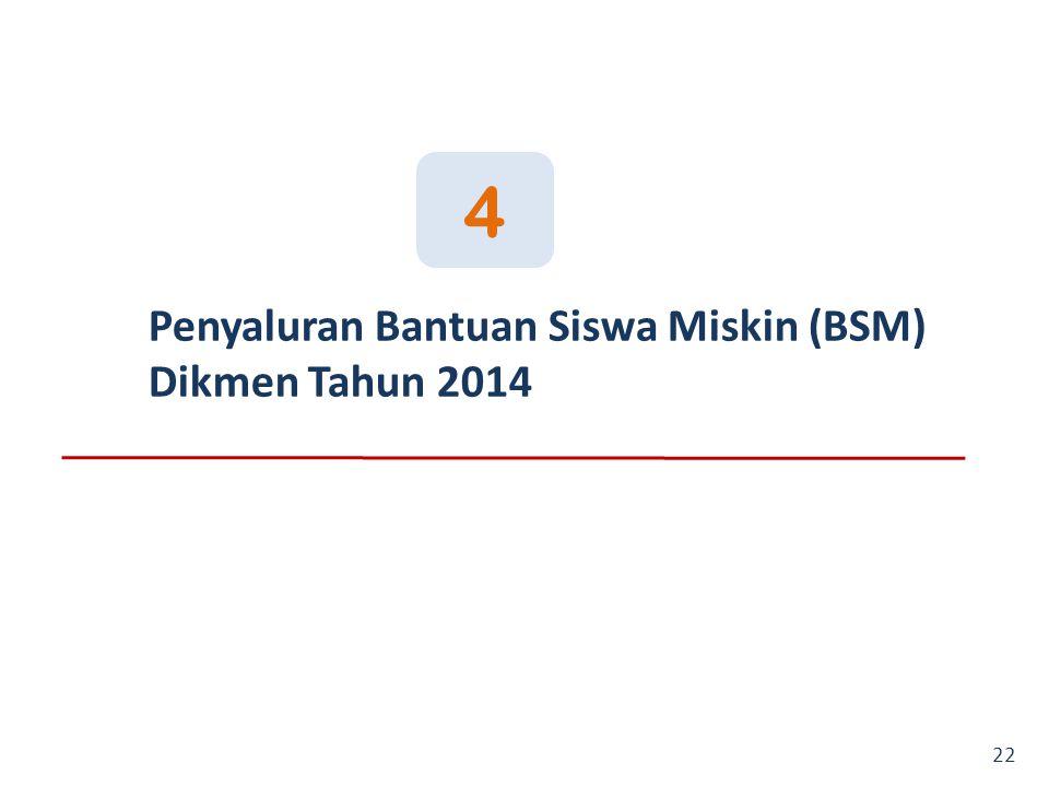 4 Penyaluran Bantuan Siswa Miskin (BSM) Dikmen Tahun 2014