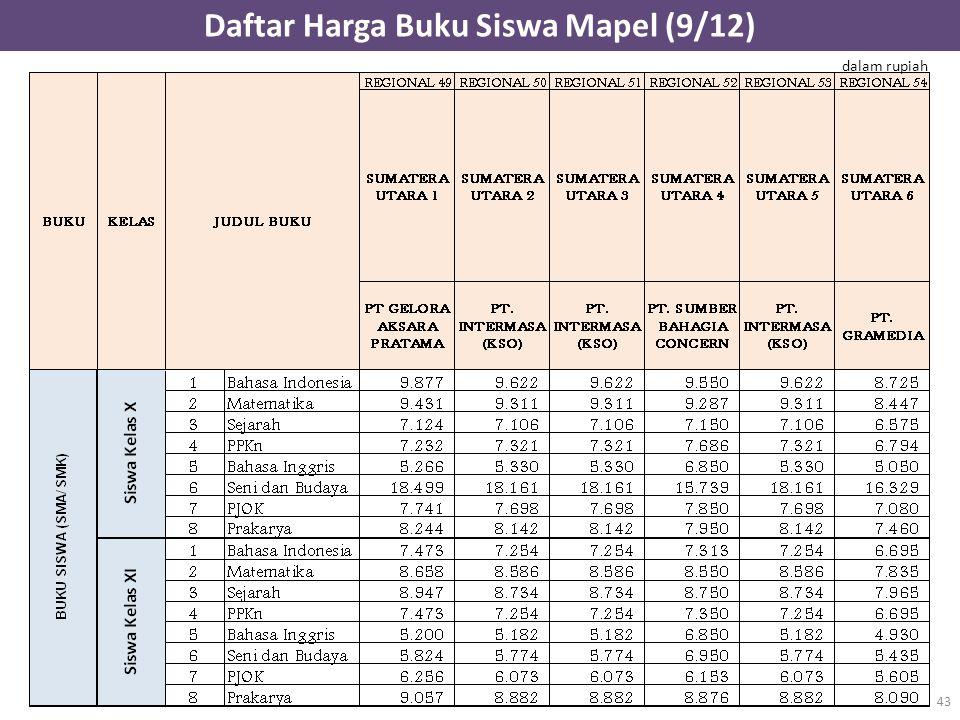 Daftar Harga Buku Siswa Mapel (9/12)