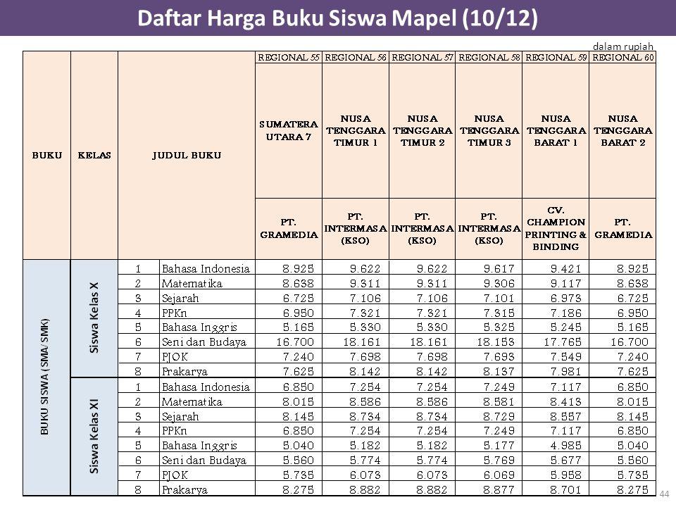Daftar Harga Buku Siswa Mapel (10/12)