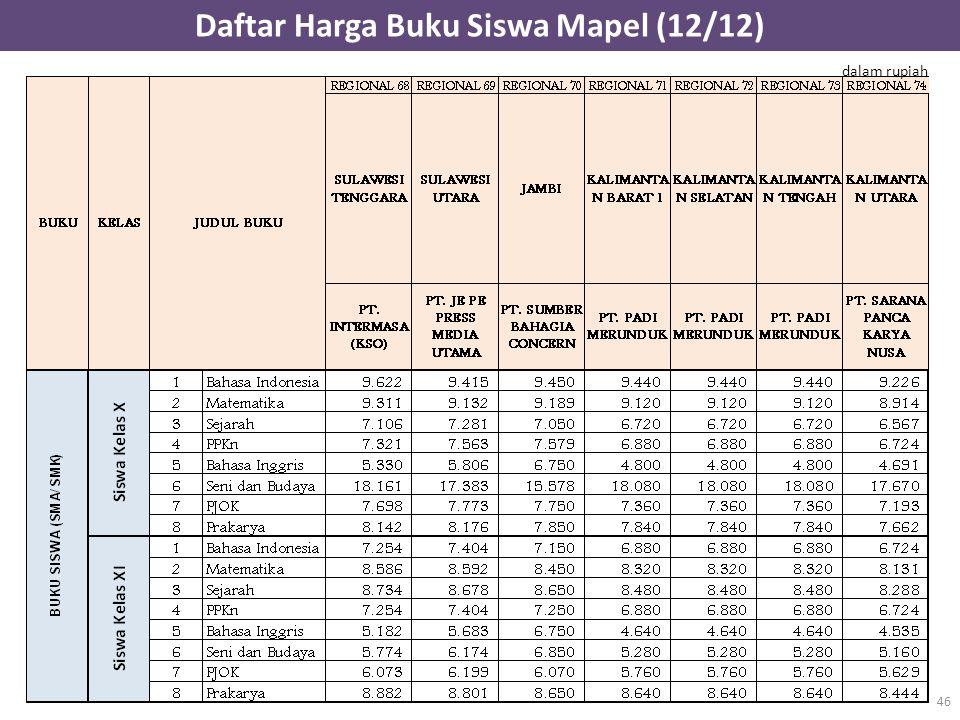 Daftar Harga Buku Siswa Mapel (12/12)