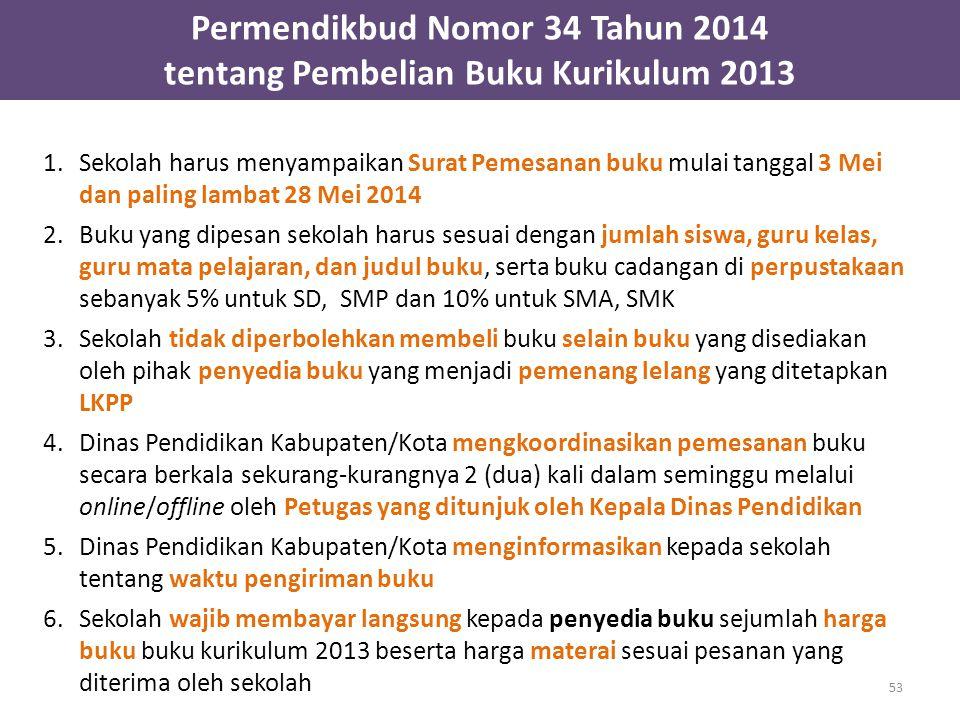 Permendikbud Nomor 34 Tahun 2014 tentang Pembelian Buku Kurikulum 2013
