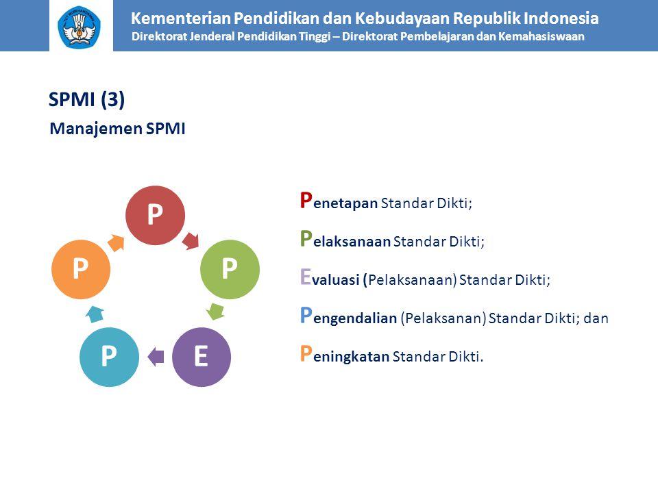 Penetapan Standar Dikti; Pelaksanaan Standar Dikti;
