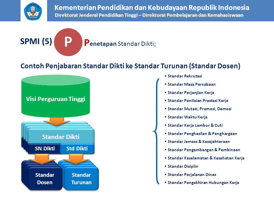 P Penetapan Standar Dikti; SPMI (5)