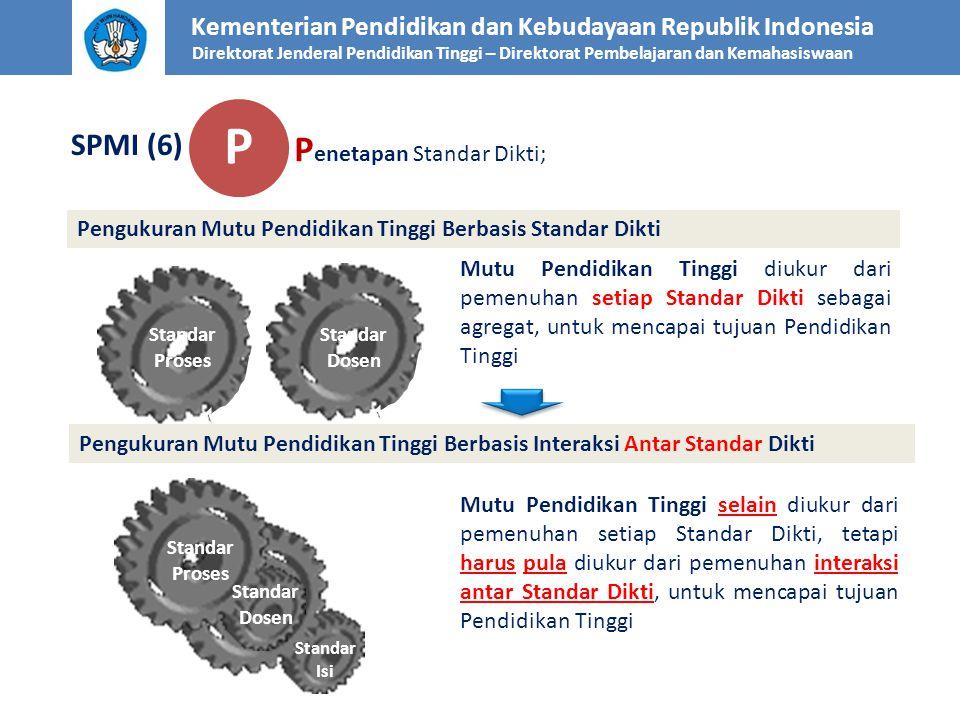 P Penetapan Standar Dikti; SPMI (6)