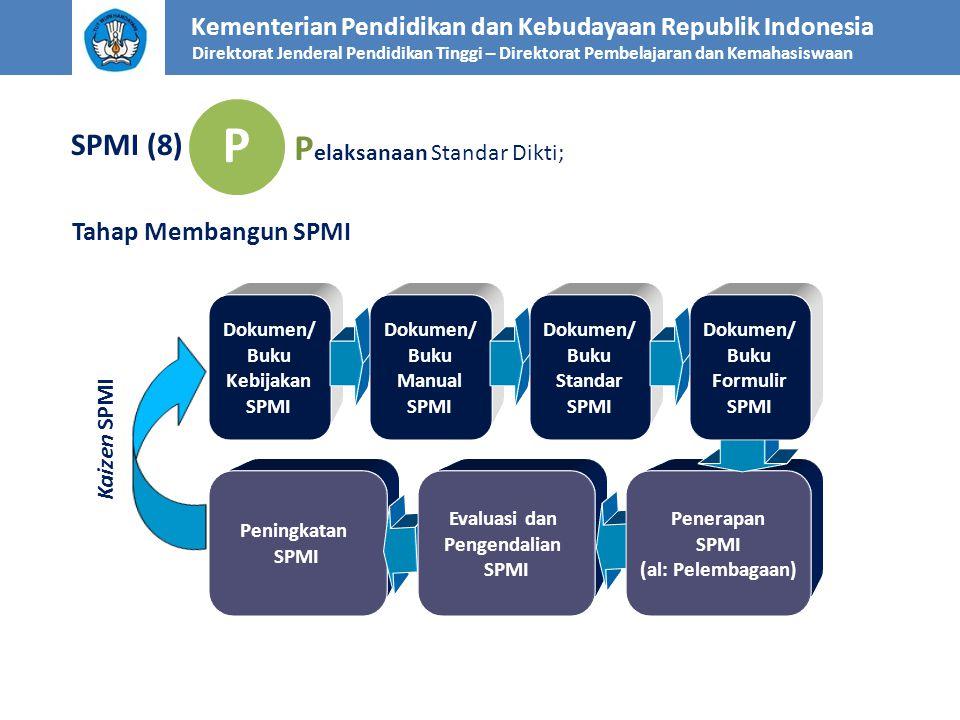P Pelaksanaan Standar Dikti; SPMI (8) Tahap Membangun SPMI
