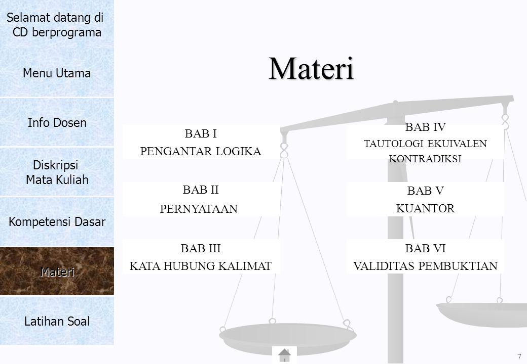 Materi Selamat datang di CD berprograma Menu Utama Info Dosen BAB I