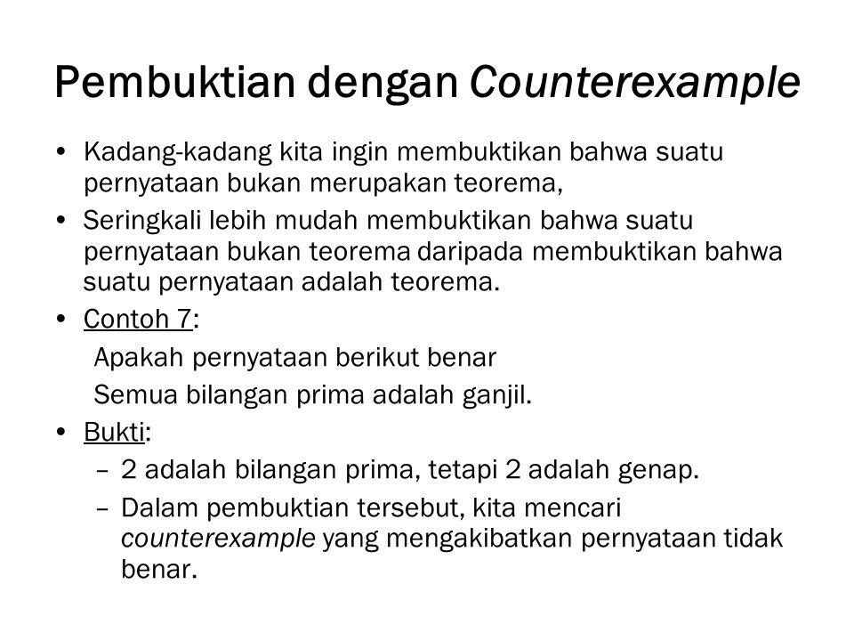 Pembuktian dengan Counterexample