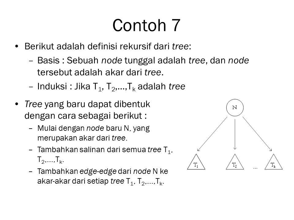 Contoh 7 Berikut adalah definisi rekursif dari tree: