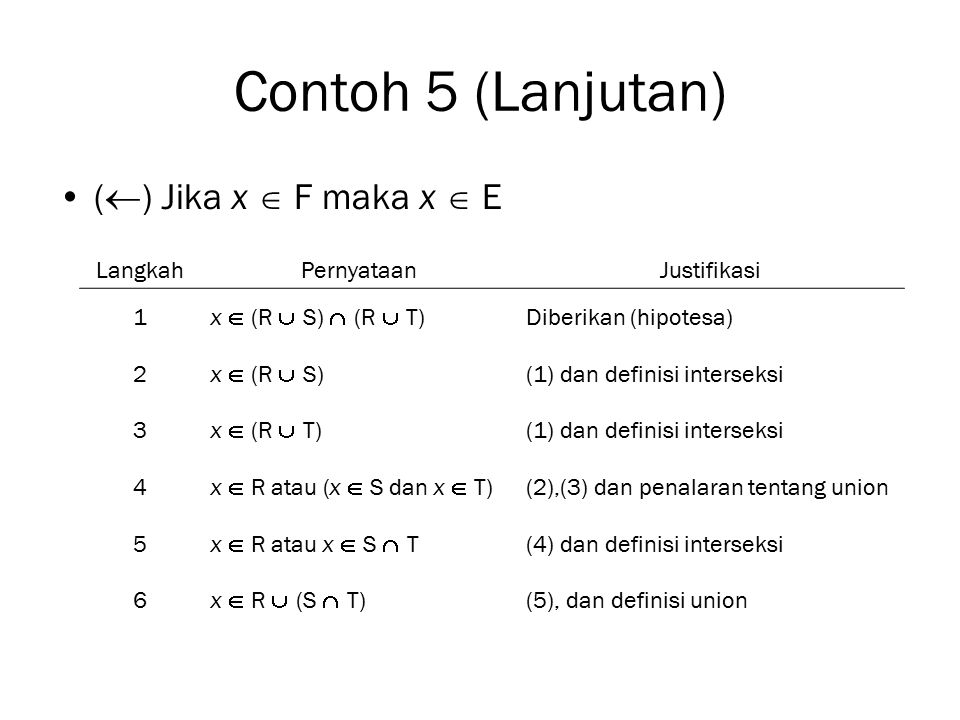 Contoh 5 (Lanjutan) () Jika x  F maka x  E Langkah Pernyataan