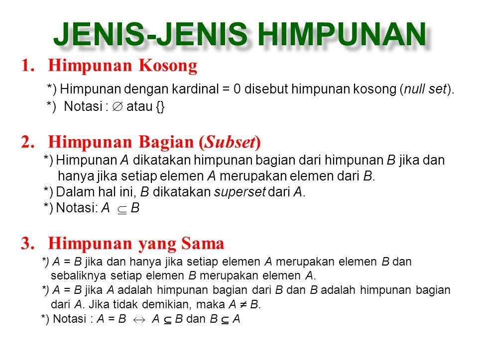 JENIS-JENIS HIMPUNAN Himpunan Kosong