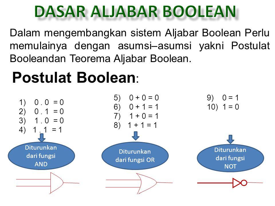 Dasar aljabar boolean Postulat Boolean:
