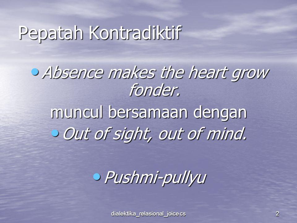 Pepatah Kontradiktif Absence makes the heart grow fonder.