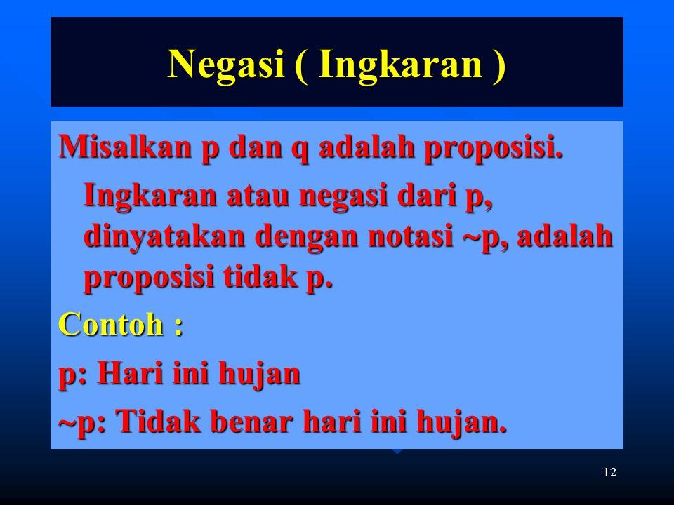 Negasi ( Ingkaran ) Misalkan p dan q adalah proposisi.