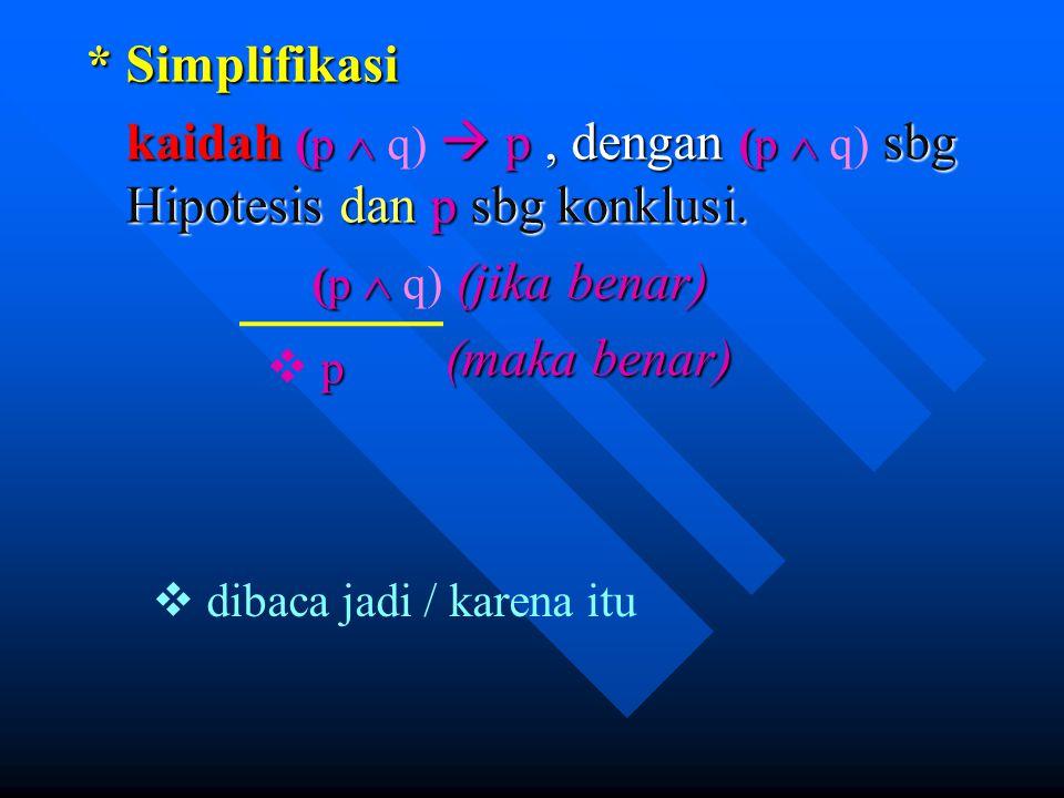 kaidah (p  q)  p , dengan (p  q) sbg Hipotesis dan p sbg konklusi.