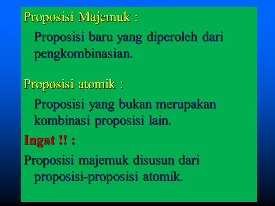 Proposisi Majemuk : Proposisi baru yang diperoleh dari pengkombinasian. Proposisi atomik : Proposisi yang bukan merupakan kombinasi proposisi lain.