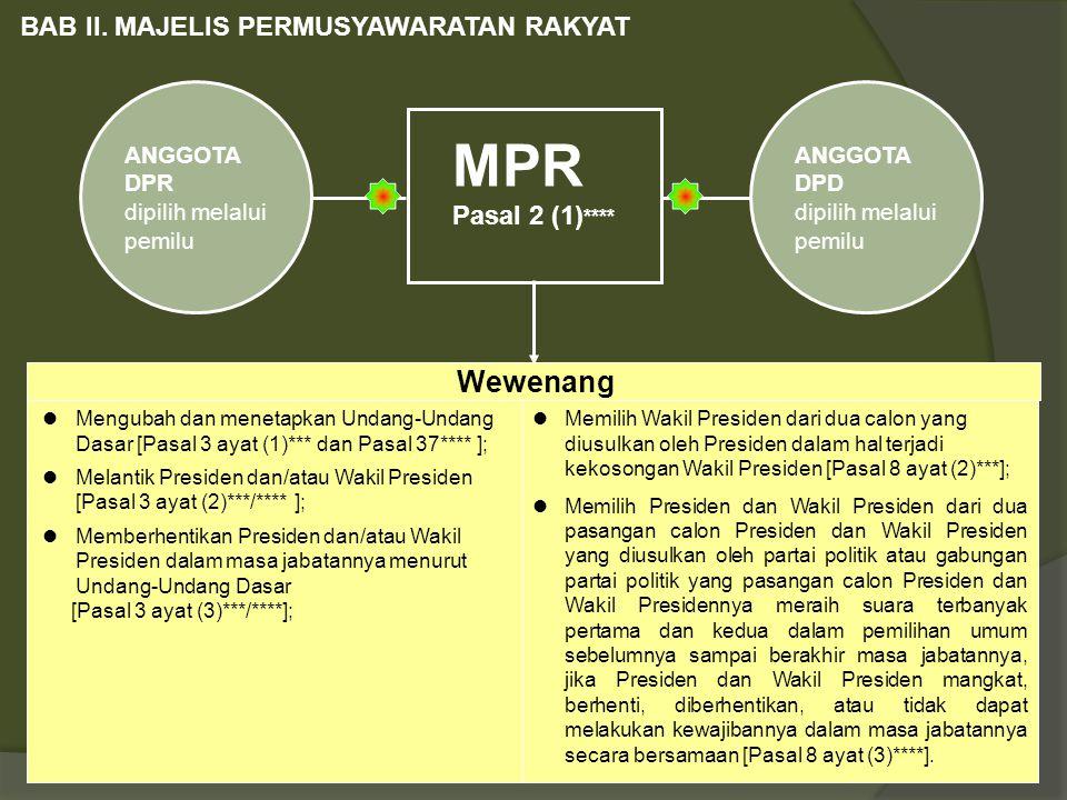 MPR Wewenang Mengubah dan menetapkan Undang-Undang Dasar