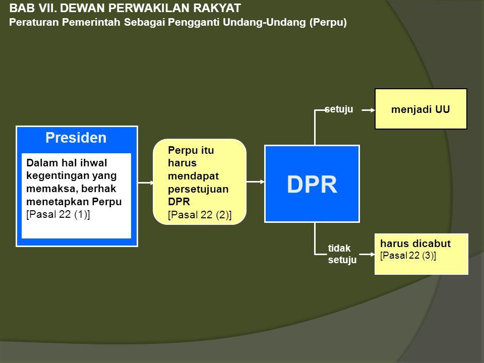 DPR Presiden BAB VII. DEWAN PERWAKILAN RAKYAT