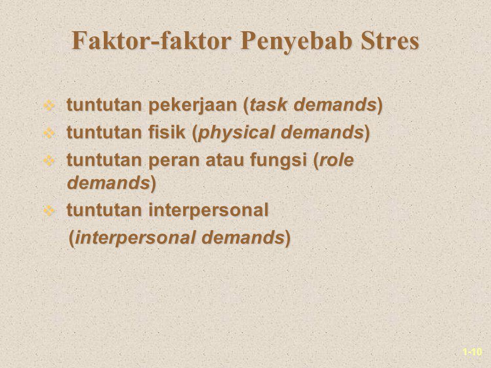 Faktor-faktor Penyebab Stres
