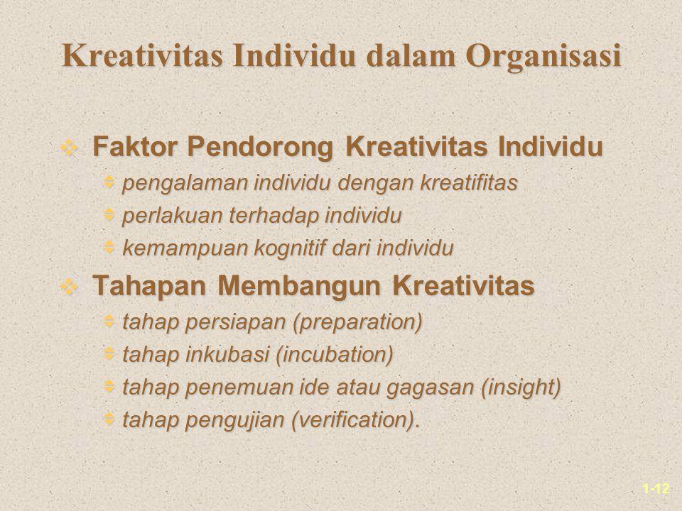 Kreativitas Individu dalam Organisasi