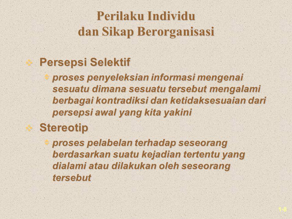 Perilaku Individu dan Sikap Berorganisasi