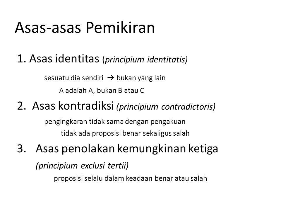 Asas-asas Pemikiran 1. Asas identitas (principium identitatis)
