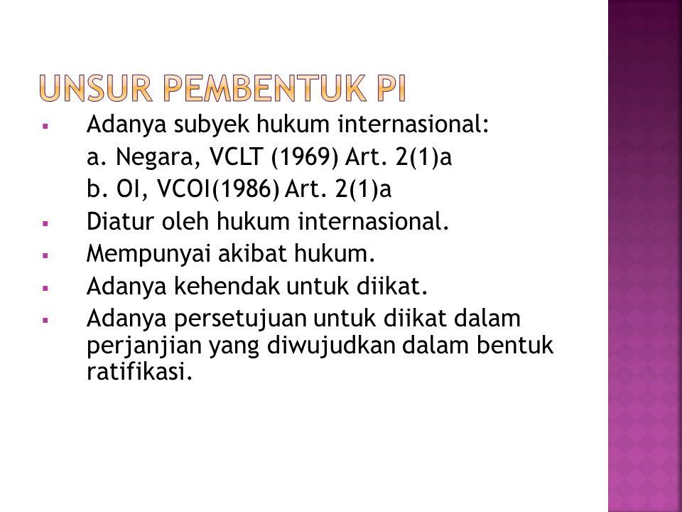 Unsur Pembentuk PI Adanya subyek hukum internasional: