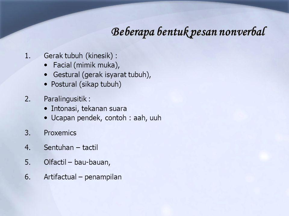 Beberapa bentuk pesan nonverbal
