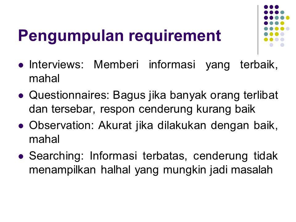 Pengumpulan requirement
