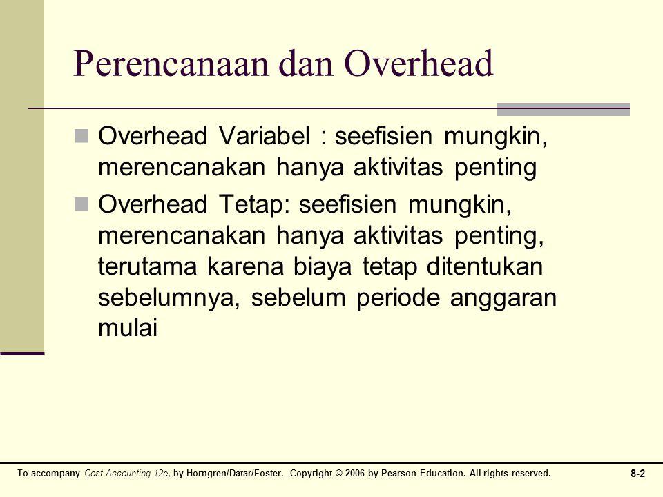 Perencanaan dan Overhead