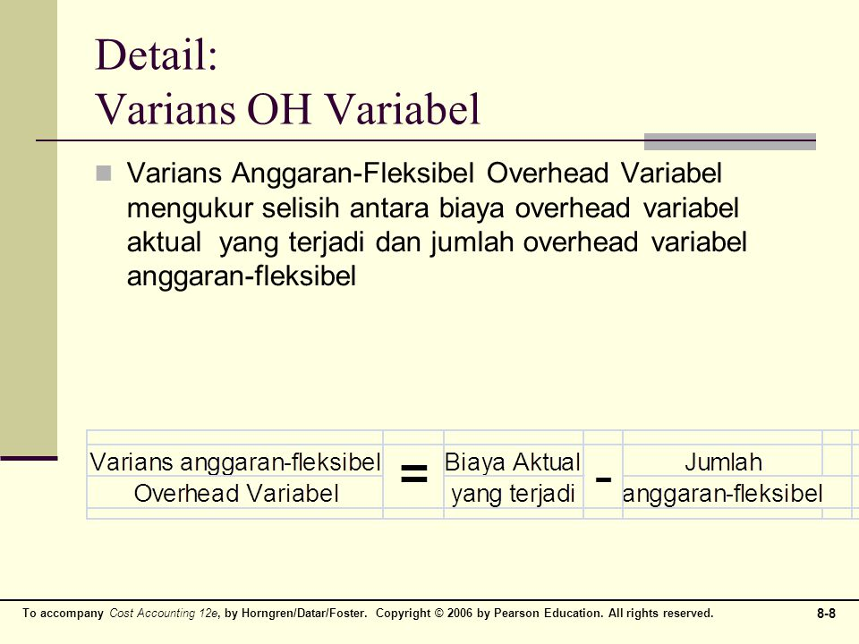 Detail: Varians OH Variabel