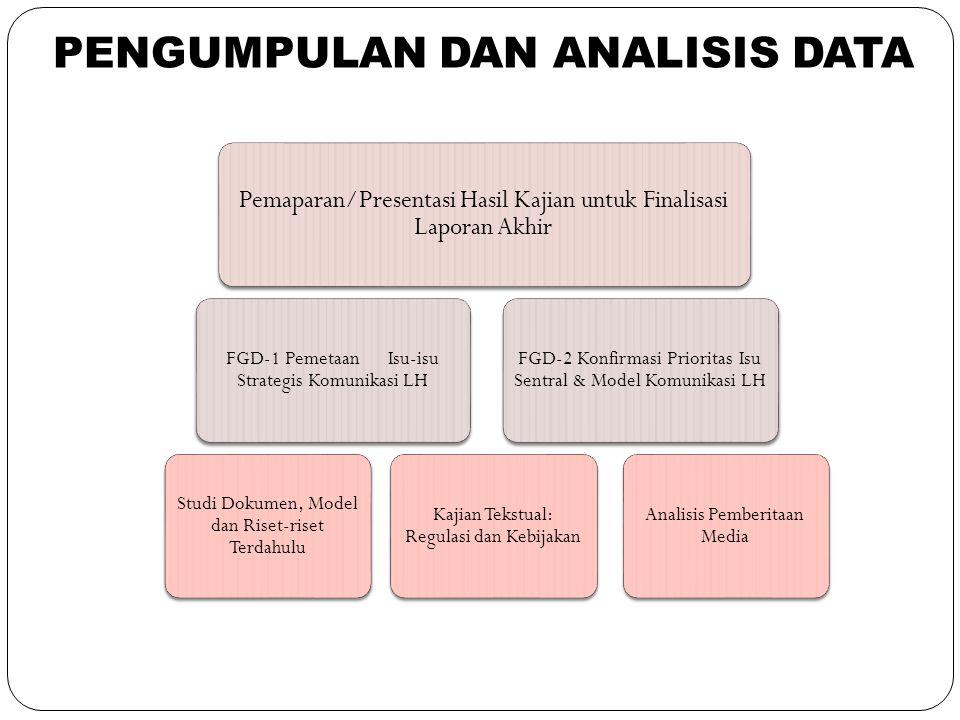 PENGUMPULAN DAN ANALISIS DATA