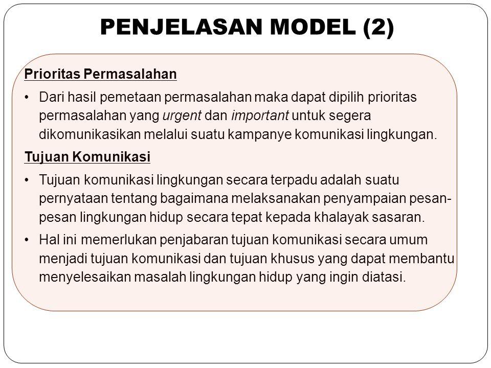 PENJELASAN MODEL (2) Prioritas Permasalahan