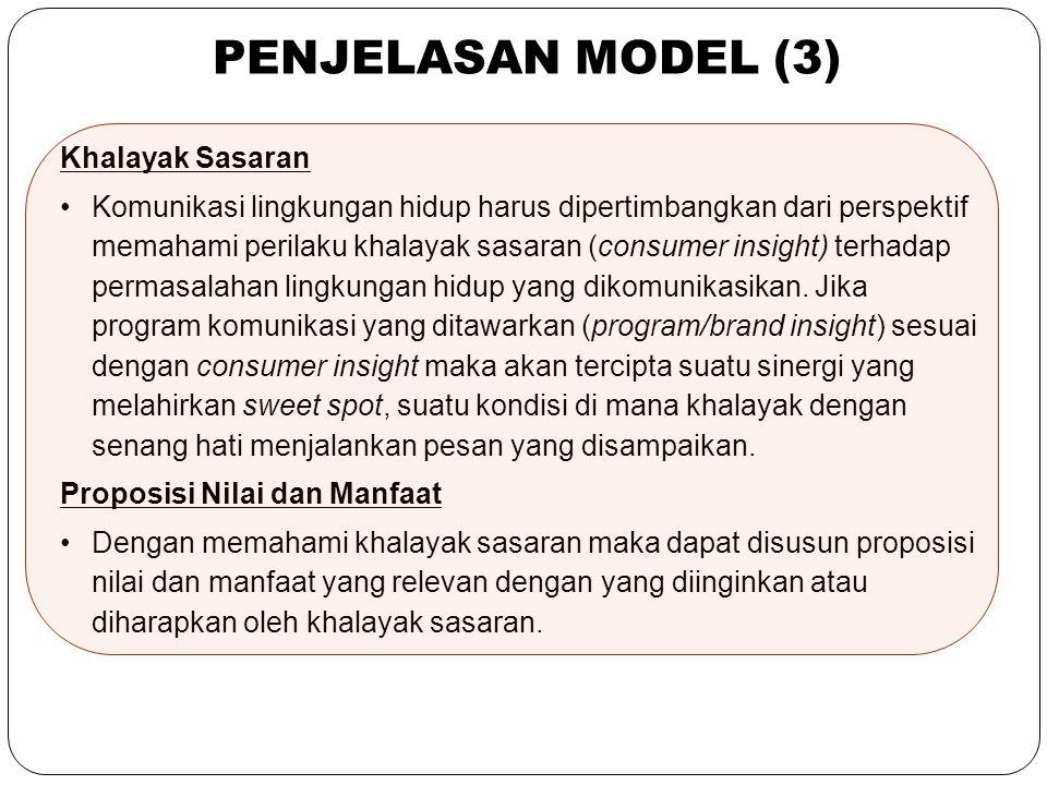 PENJELASAN MODEL (3) Khalayak Sasaran