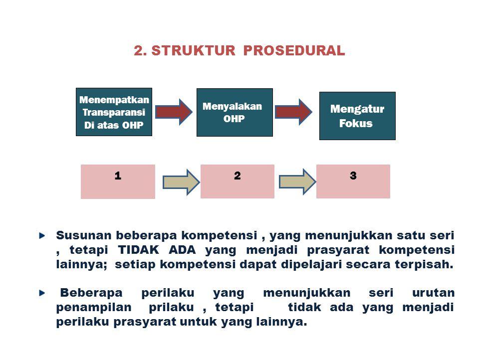 2. STRUKTUR PROSEDURAL Mengatur Fokus 1 2 3