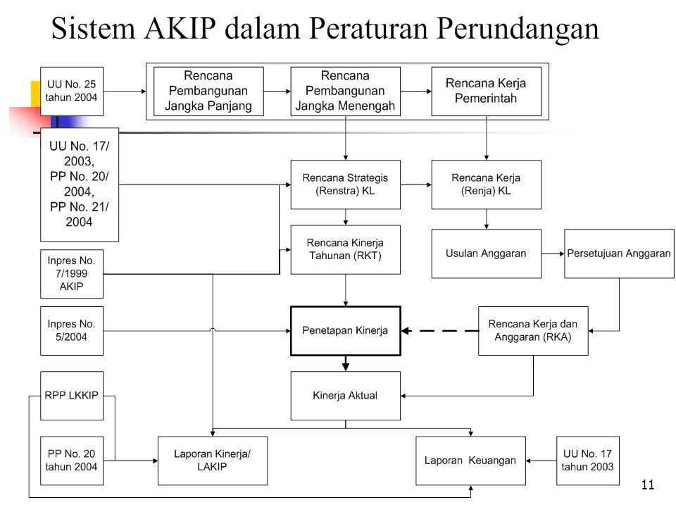 1. Undang-Undang No. 17 tahun 2003 tentang Keuangan Negara