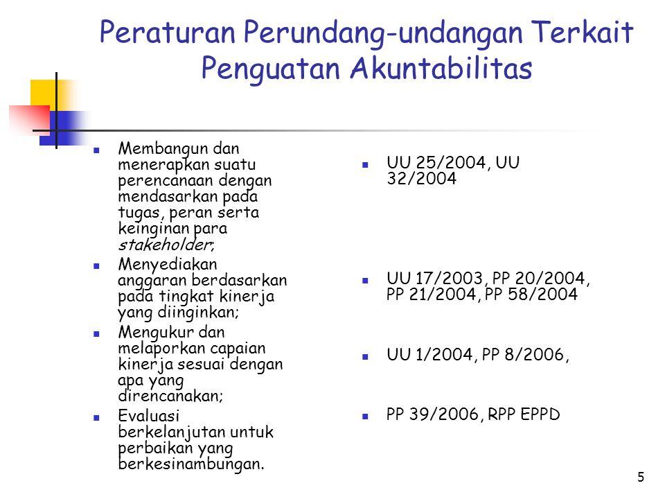 Peraturan Perundang-undangan Terkait Penguatan Akuntabilitas