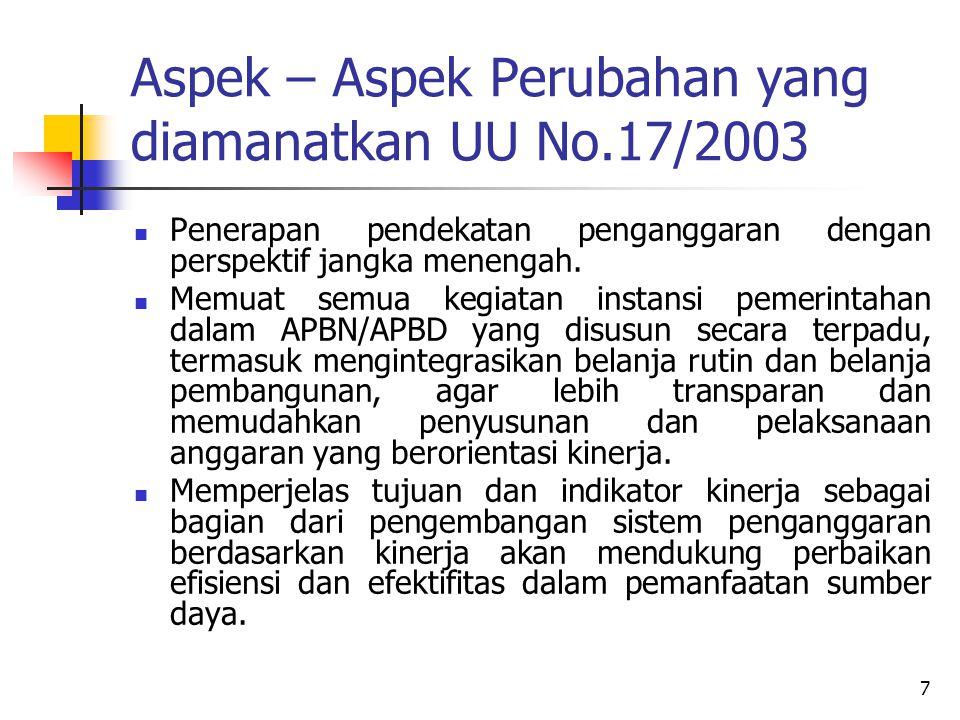 Aspek – Aspek Perubahan yang diamanatkan UU No.17/2003