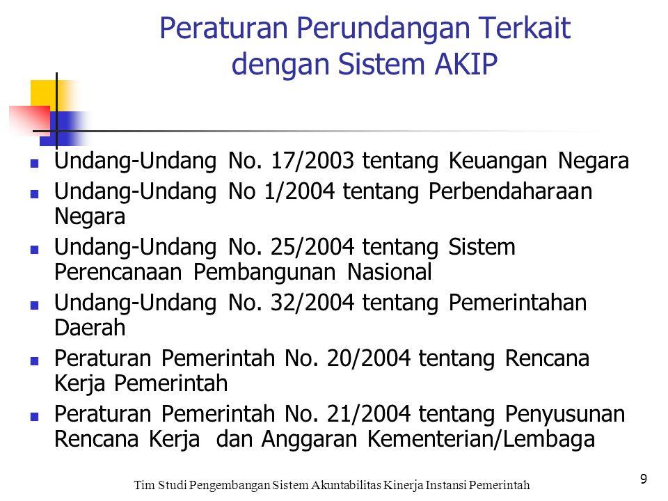 Peraturan Perundangan Terkait dengan Sistem AKIP