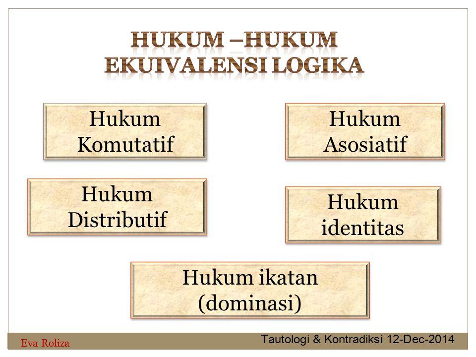 Hukum –Hukum Ekuivalensi Logika