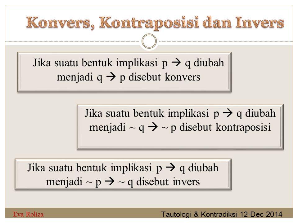 Konvers, Kontraposisi dan Invers