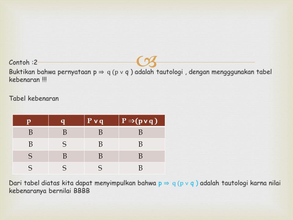 p q P ˅ q P ⇒(p ˅ q ) B S