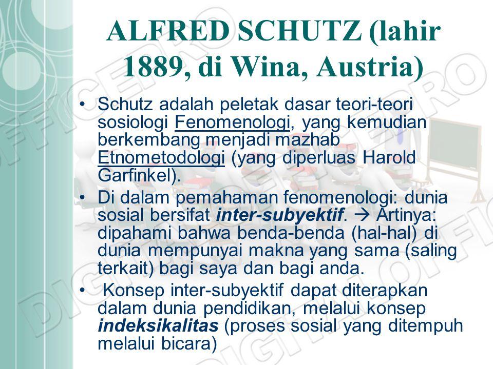 ALFRED SCHUTZ (lahir 1889, di Wina, Austria)
