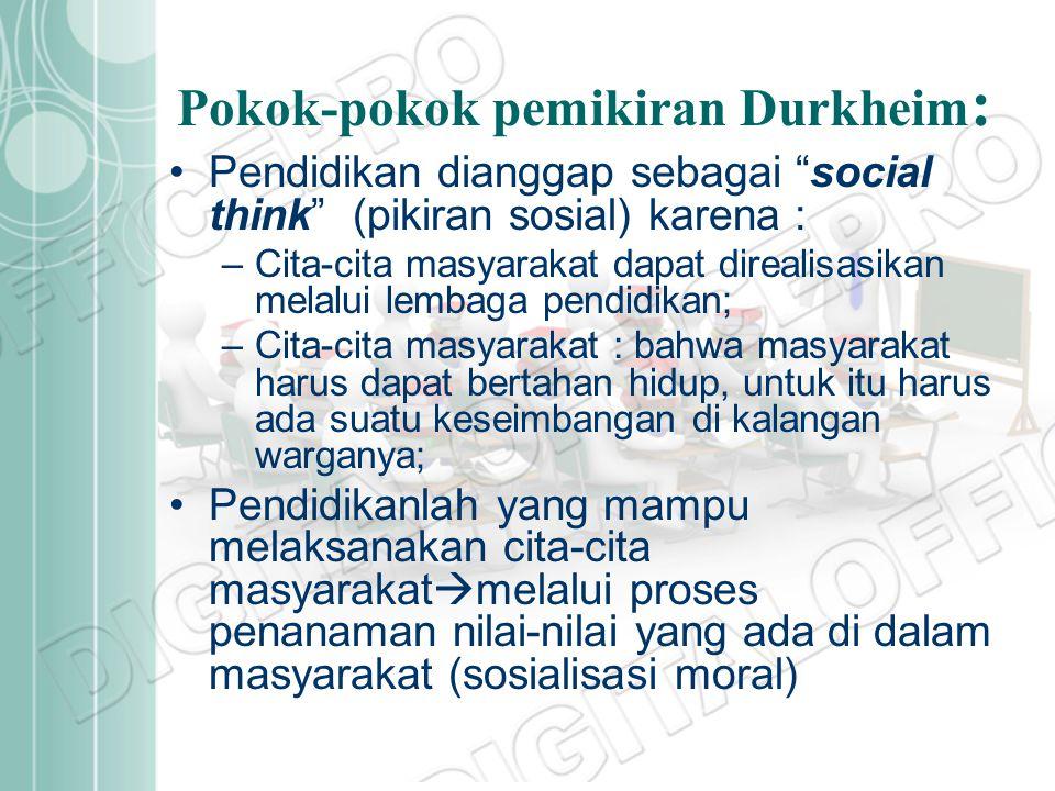 Pokok-pokok pemikiran Durkheim: