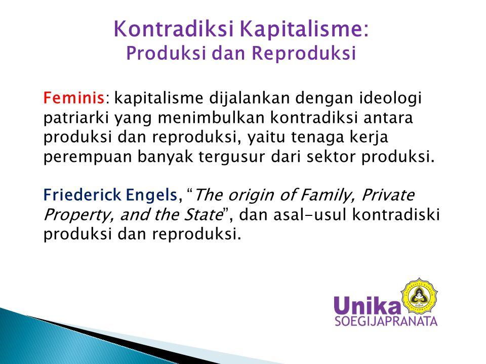 Kontradiksi Kapitalisme: Produksi dan Reproduksi