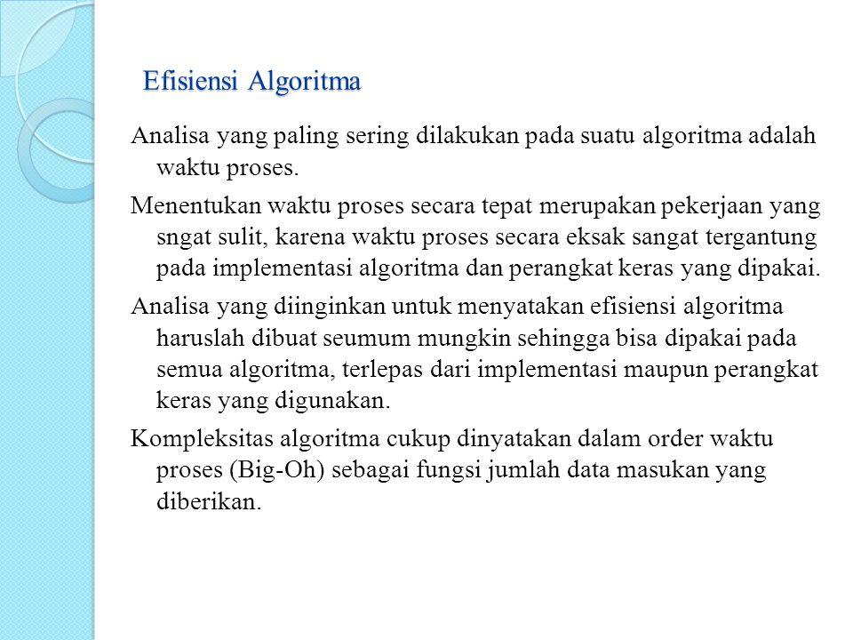 Efisiensi Algoritma