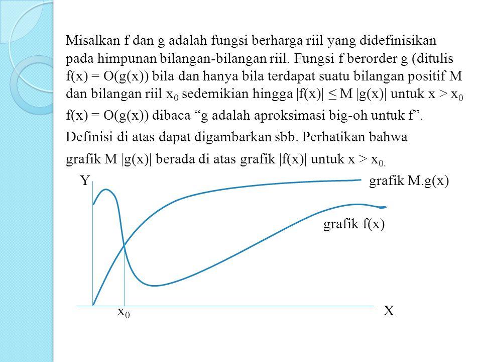 Misalkan f dan g adalah fungsi berharga riil yang didefinisikan pada himpunan bilangan-bilangan riil.