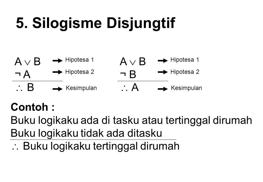 5. Silogisme Disjungtif A  B ¬ A  B A  B ¬ B  A Contoh :