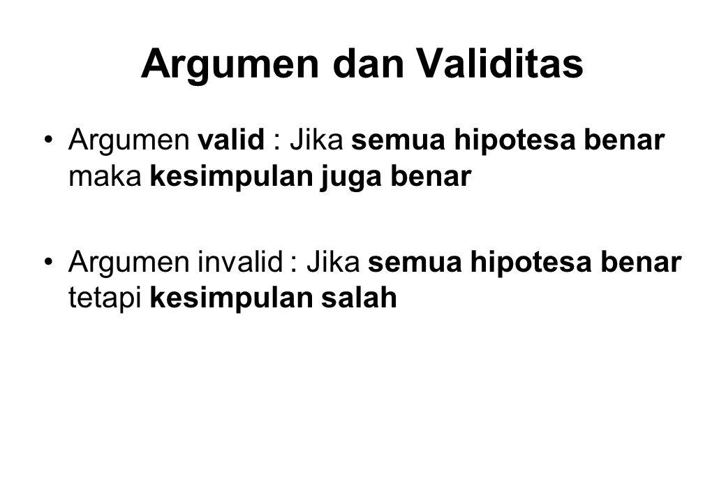 Argumen dan Validitas Argumen valid : Jika semua hipotesa benar maka kesimpulan juga benar.