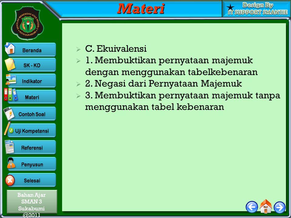 Materi C. Ekuivalensi. 1. Membuktikan pernyataan majemuk dengan menggunakan tabelkebenaran. 2. Negasi dari Pernyataan Majemuk.